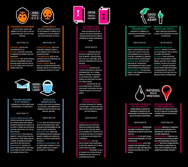 Tien agendapunten voor de kenniseconomie – klik op het plaatje voor grotere versie