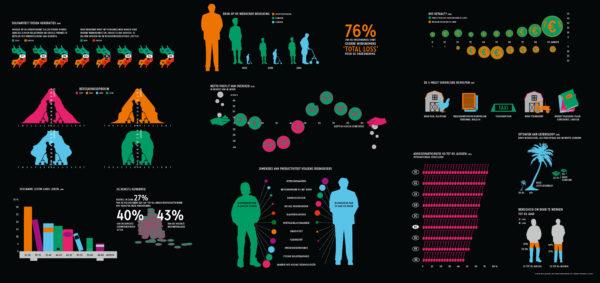 Infographic Jong vs Oud