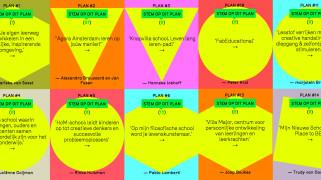 Het stemmen is begonnen! Ga naar www.onzenieuweschool.nl om de 124 plannen te bekijken en te stemmen.