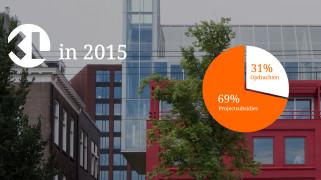 KL Jaarverslag 2015
