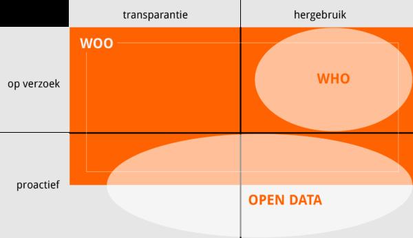 open_data_figuur-1