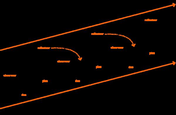 Schematische weergave van
