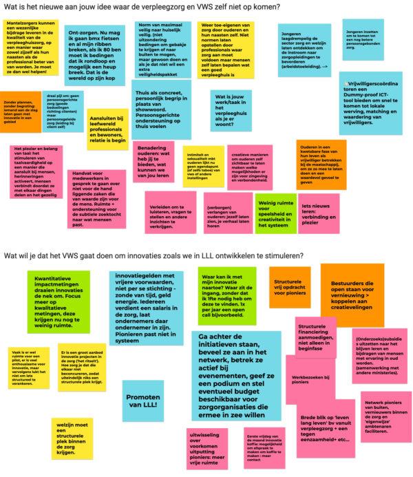 De pioniers brainstormden op een Jamboard over bovenstaande vragen (klik voor een grotere versie)
